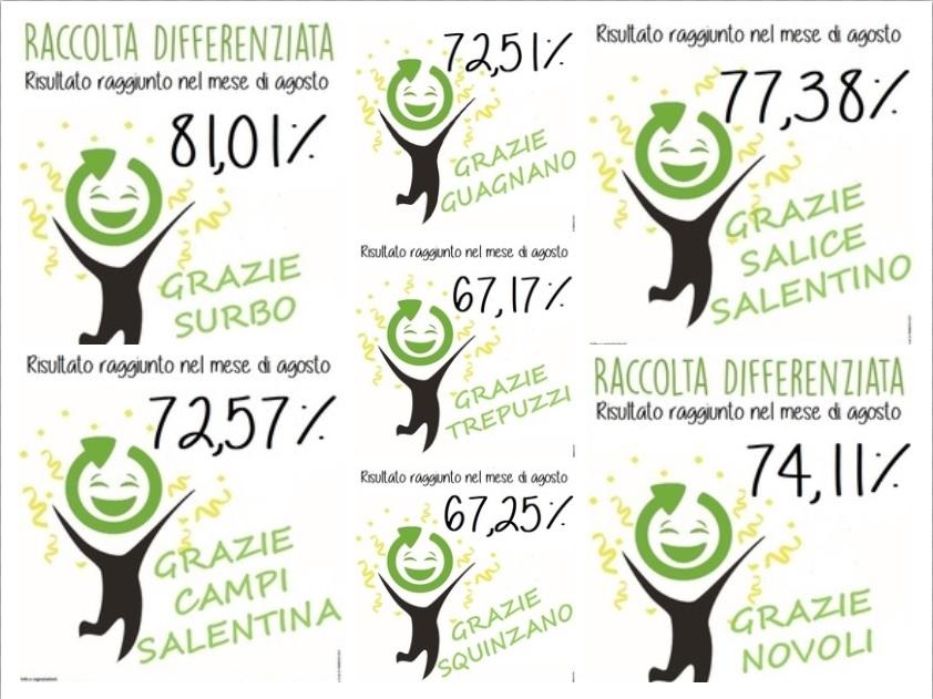DATI RACCOLTA DIFFERENZIATA AD AGOSTO 2018 NEI COMUNI DELL'ARO LE/1